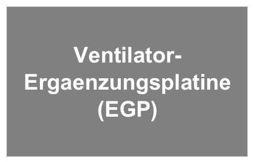 Ventilator-Ergänzungsplatine (EGP) für Dustbox